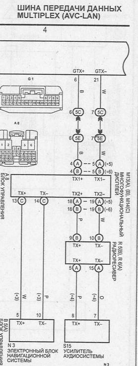 Медиасистема для Toyota Prius (рестайл) - 2