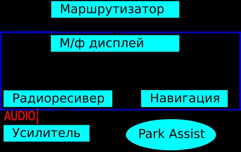 Медиасистема для Toyota Prius (рестайл) - 3