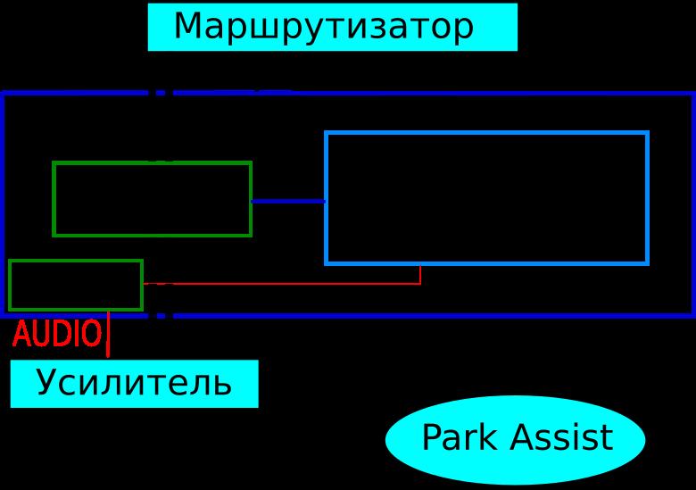 Медиасистема для Toyota Prius (рестайл) - 4