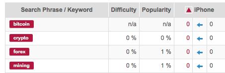 Сервисы для подбора ключевых слов на App Store: сопоставительная характеристика - 5
