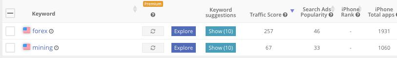 Сервисы для подбора ключевых слов на App Store: сопоставительная характеристика - 9