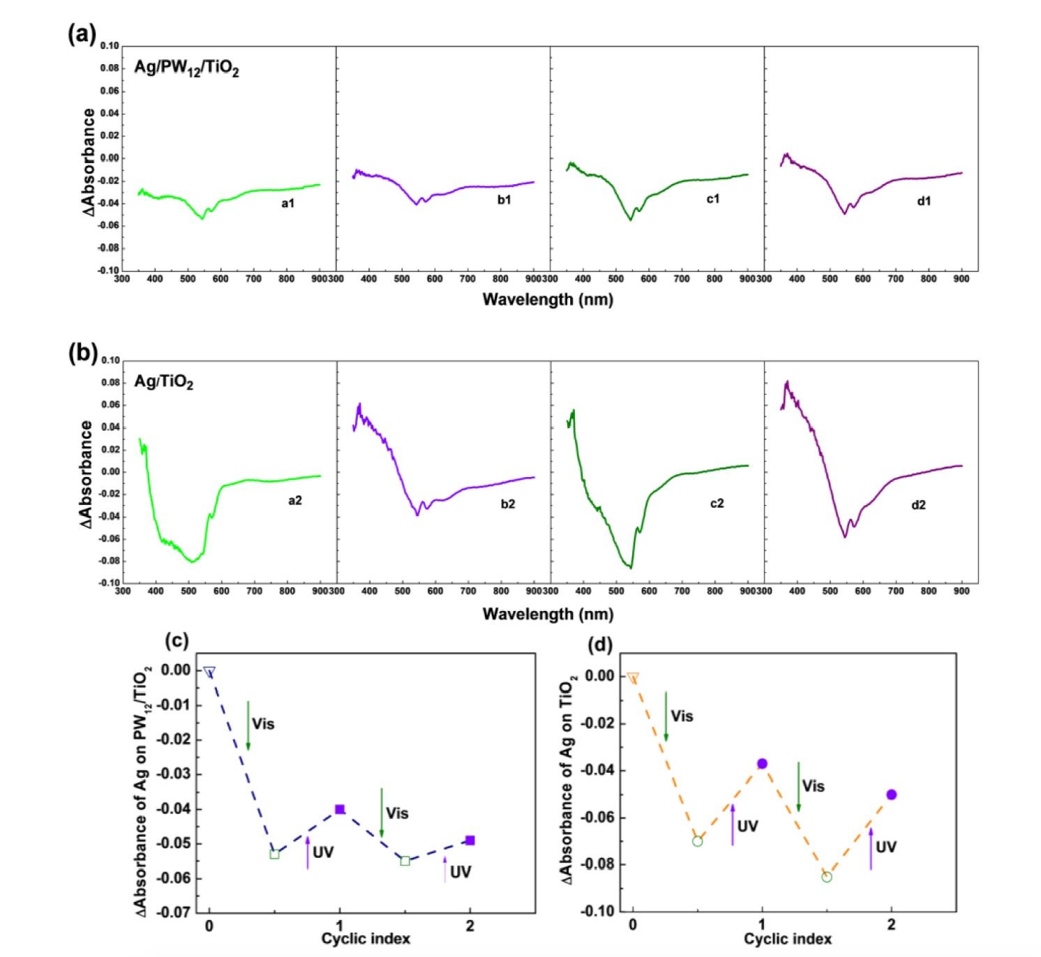 Решение проблемы УФ-излучения в технологии голографического хранения данных - 14