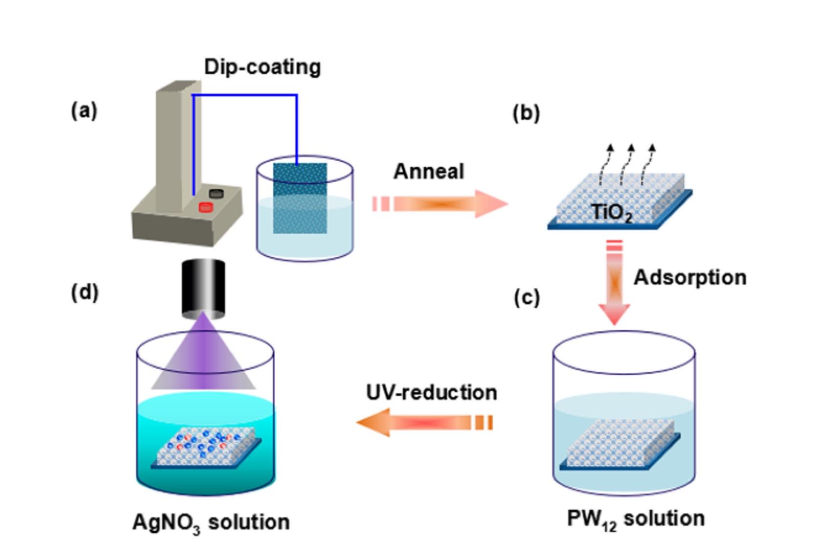 Решение проблемы УФ-излучения в технологии голографического хранения данных - 7