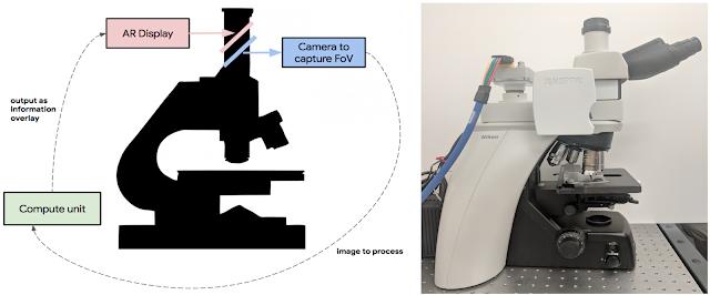 Google разрабатывает AR-микроскоп для быстрого обнаружения рака - 2