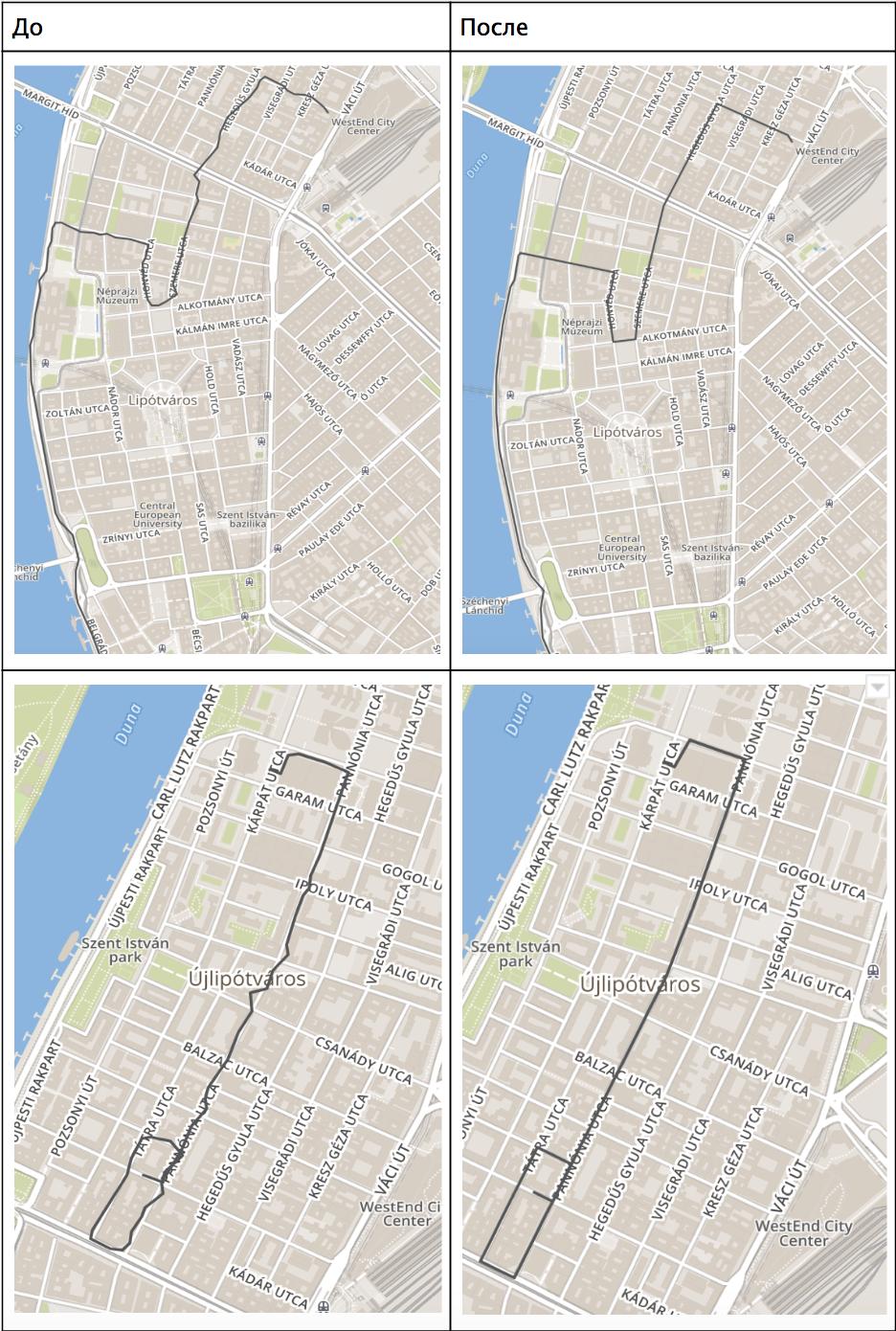 Map matching и обработка сырых данных GPS в промышленных масштабах - 8