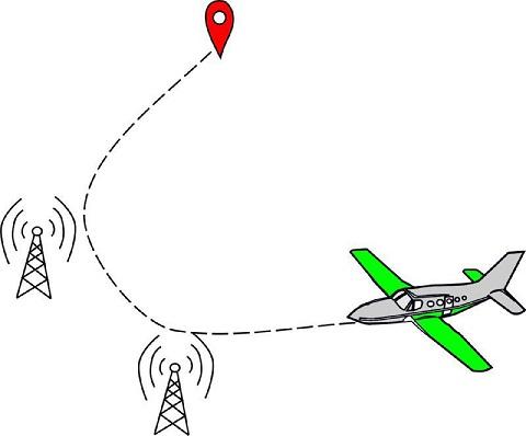 По каким правилам летит самолёт в России - 1