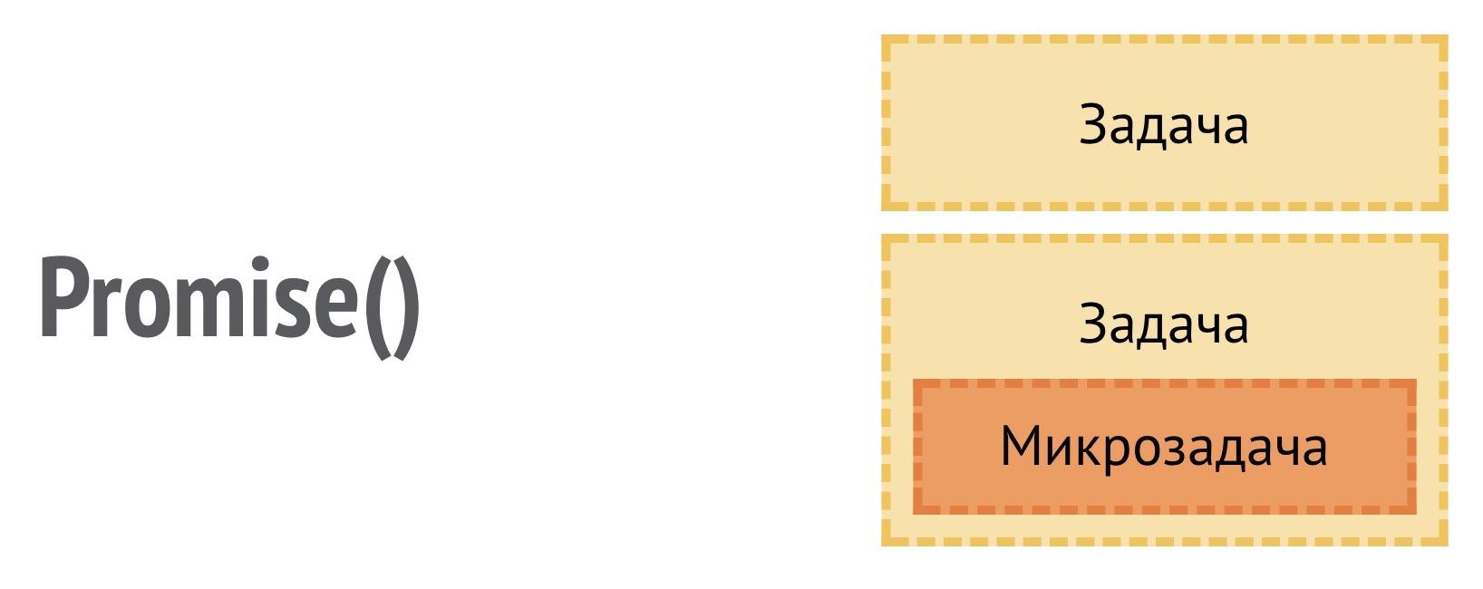 «Герои Меча и Магии» в браузере: долго, сложно и невыносимо интересно - 18