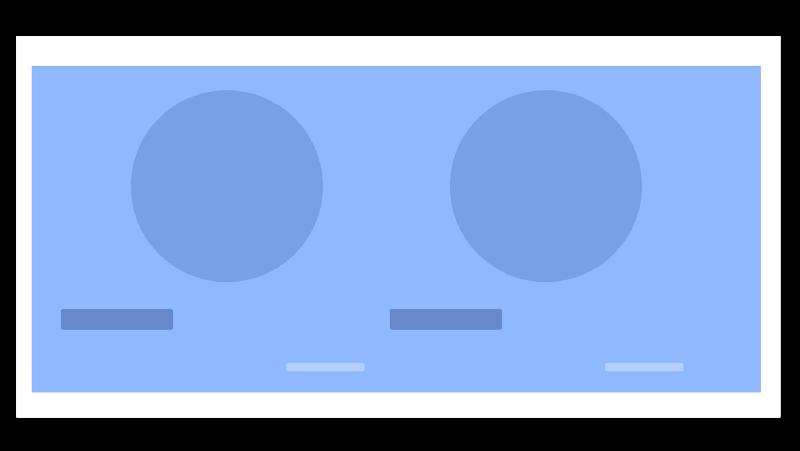 Использование принципов гештальт-психологии в веб-дизайне - 3