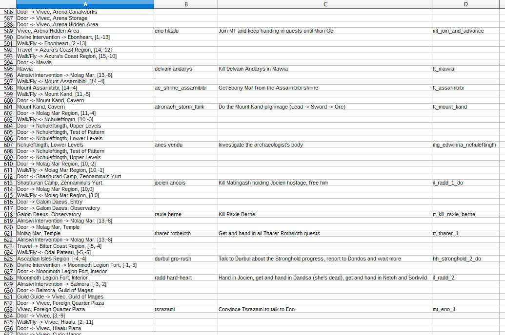 Планирование спидрана Morrowind с помощью имитации отжига - 6