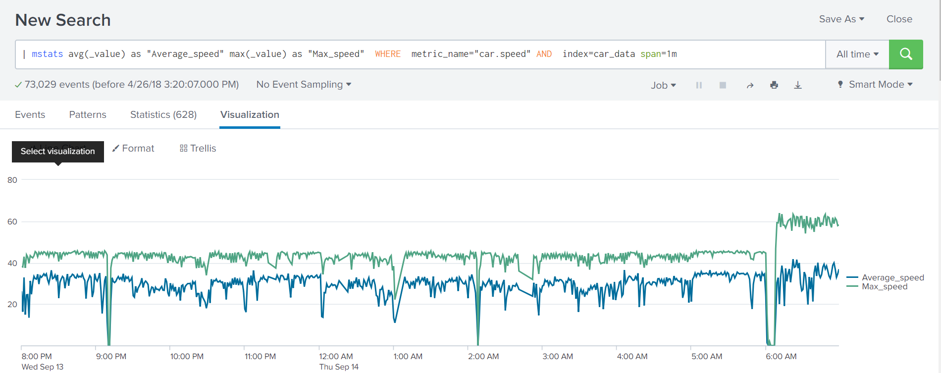 Splunk 7.1. Что нового? Новый веб интерфейс, интеграция с Apache Kafka и многое другое… - 8