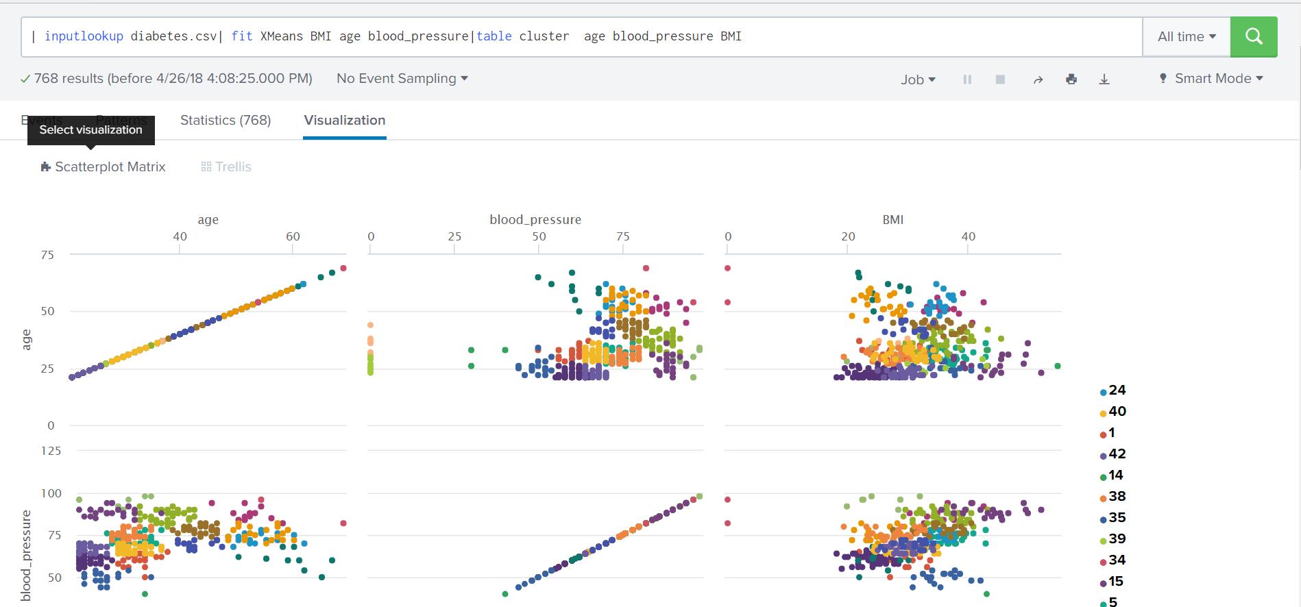 Splunk 7.1. Что нового? Новый веб интерфейс, интеграция с Apache Kafka и многое другое… - 9
