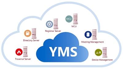 Yealink Meeting Server — комплексное решение для видеоконференцсвязи - 1