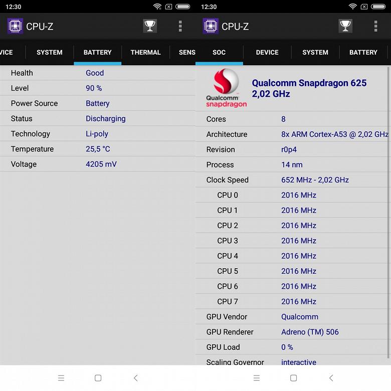 Подтверждены характеристики смартфона Xiaomi Redmi S2