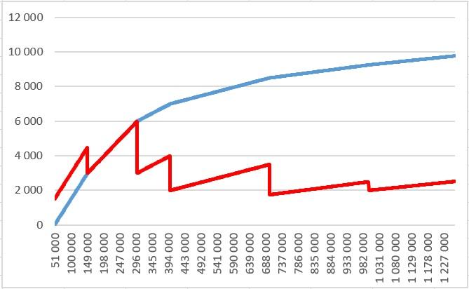 Excel и длинные формулы - 5