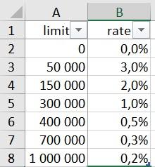 Excel и длинные формулы - 6