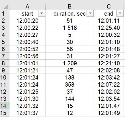 Excel и длинные формулы - 1