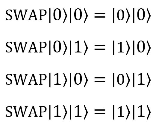 Квантовые вычисления: справочные материалы - 37