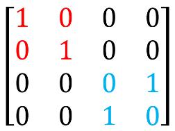 Квантовые вычисления: справочные материалы - 38