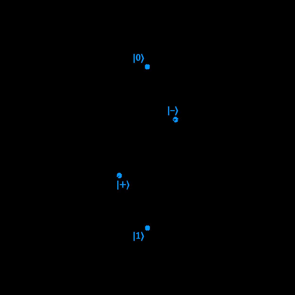 Квантовые вычисления: справочные материалы - 4