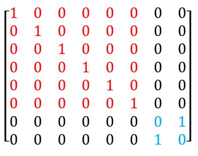 Квантовые вычисления: справочные материалы - 41