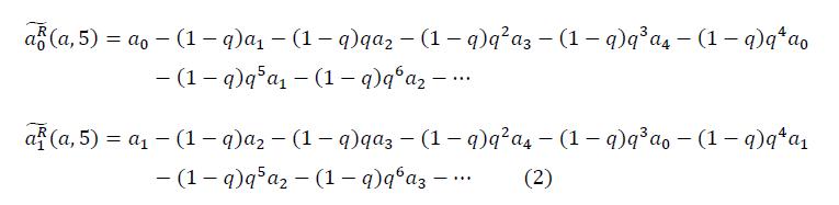 Метод фрактального многообразия в задачах Data Science - 3