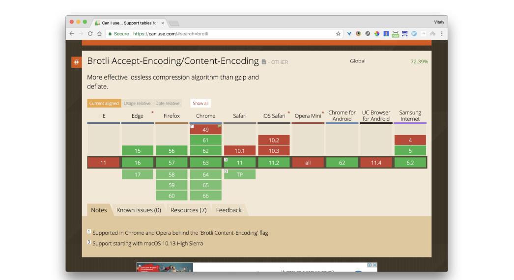 New Adventures in Responsive Web Design - 3