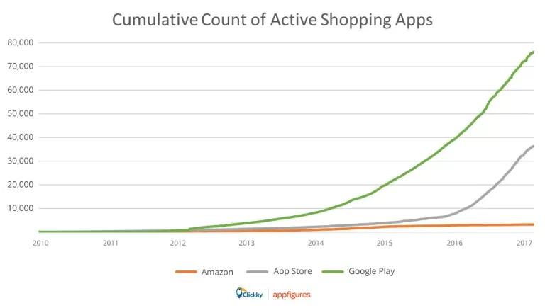 Опыт создания мобильного приложения: получилось не с первого раза - 2
