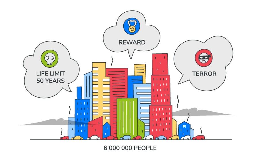 Магнасанти — самый большой и самый ужасный город SimCity - 1