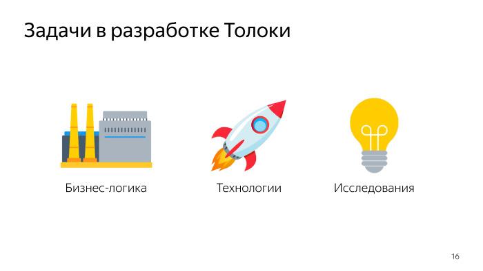 Лекция о Толоке. Как тысячи людей помогают нам делать Яндекс - 10