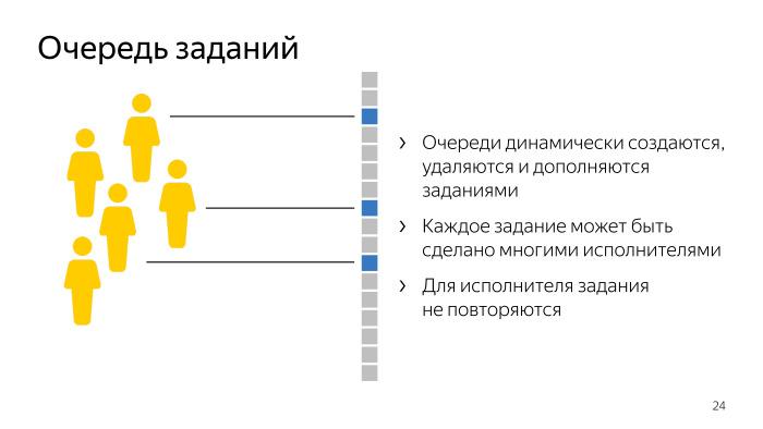 Лекция о Толоке. Как тысячи людей помогают нам делать Яндекс - 15