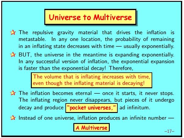 Ранняя вселенная 1. Инфляционная Космология: является ли наша вселенная частью мультивселенной? Часть 1 - 18