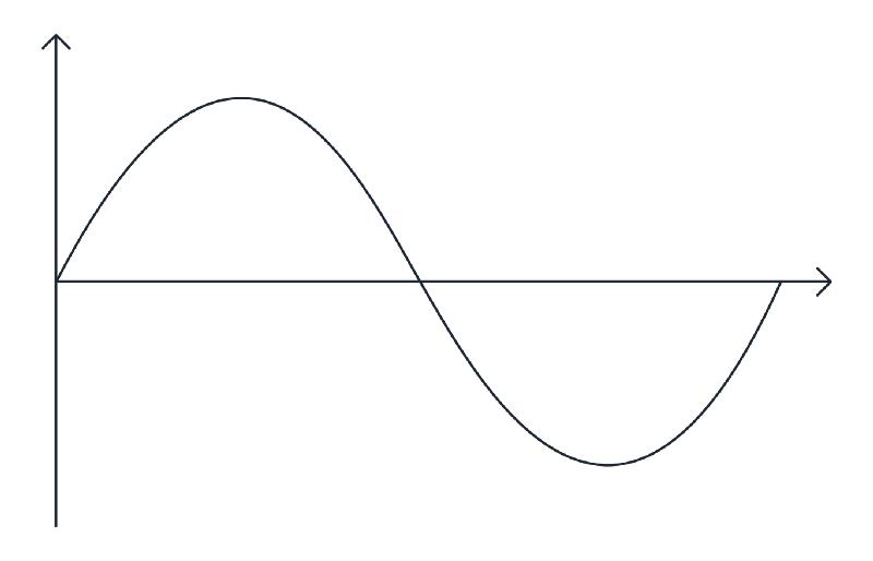 Применение правил тригонометрии для создания качественной анимации - 12