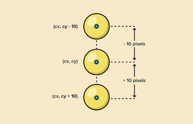 Применение правил тригонометрии для создания качественной анимации - 15