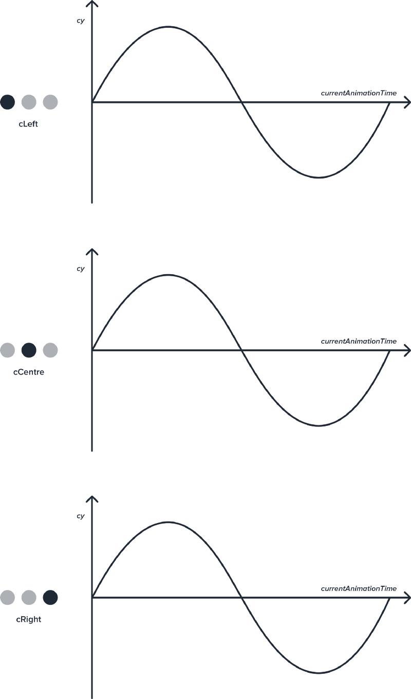 Применение правил тригонометрии для создания качественной анимации - 24