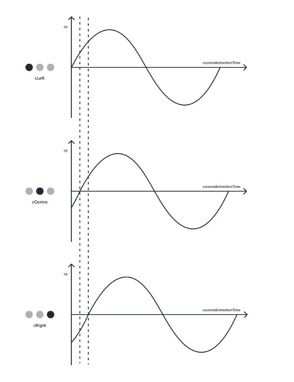 Применение правил тригонометрии для создания качественной анимации - 28