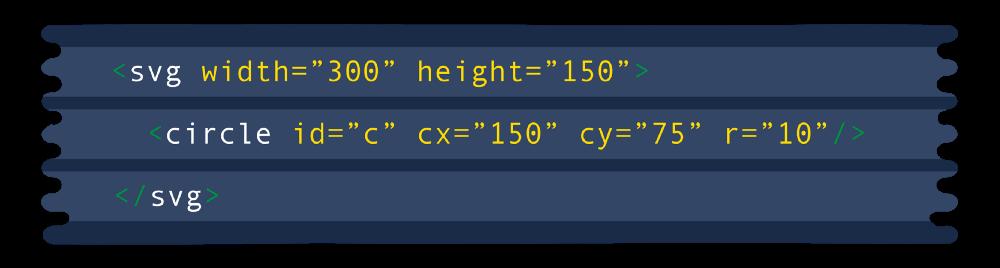 Применение правил тригонометрии для создания качественной анимации - 3