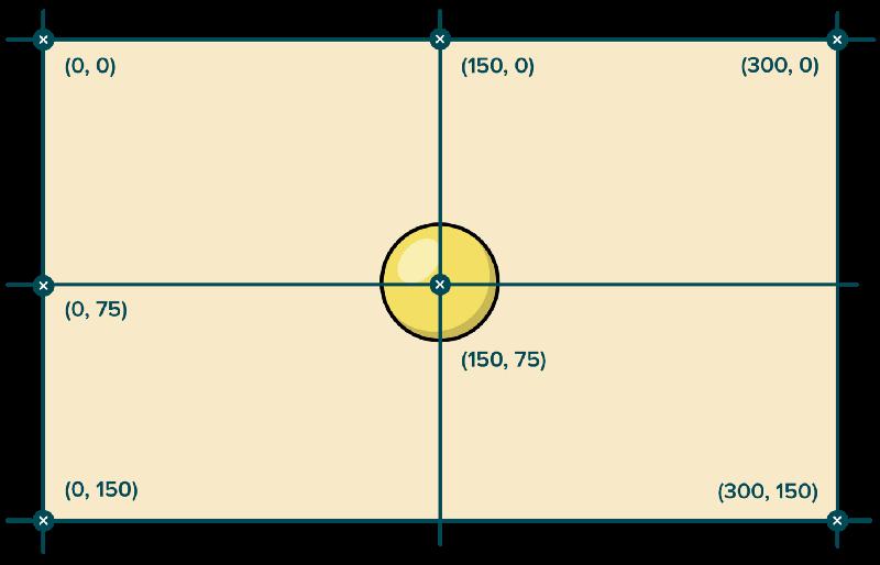 Применение правил тригонометрии для создания качественной анимации - 7