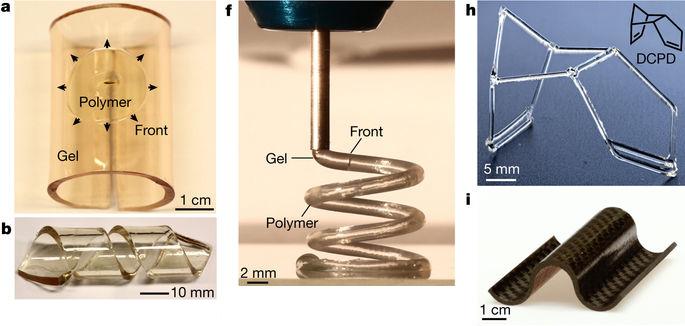 Энергоэффективное получение полимеров и композитов с помощью фронтальной полимеризации - 1