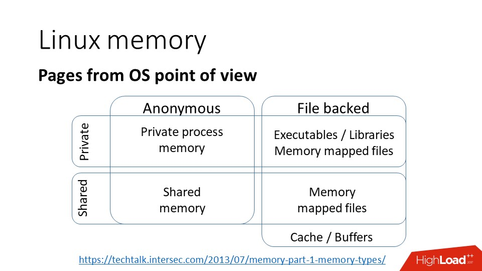 Java и Linux — особенности эксплуатации - 5