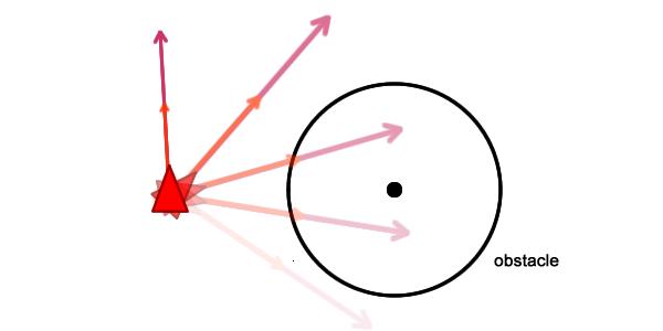 Имитация естественного движения: Steering Behaviors — 2 - 10