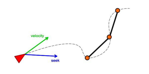 Имитация естественного движения: Steering Behaviors — 2 - 12