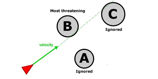 Имитация естественного движения: Steering Behaviors — 2 - 2