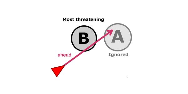 Имитация естественного движения: Steering Behaviors — 2 - 7
