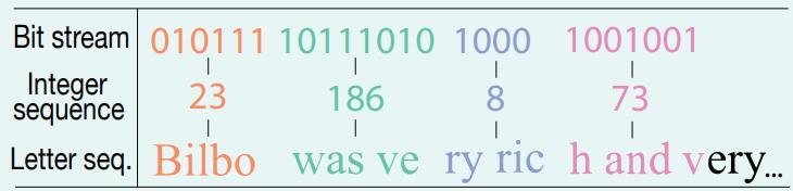 FontCode: новый способ стеганографии через форму букв - 4