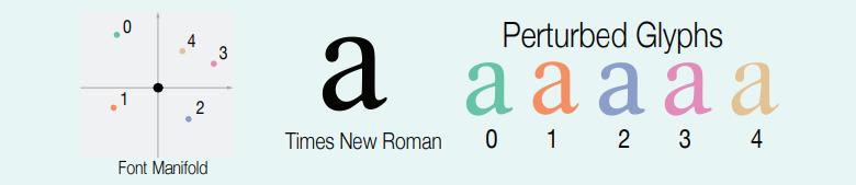 FontCode: новый способ стеганографии через форму букв - 1