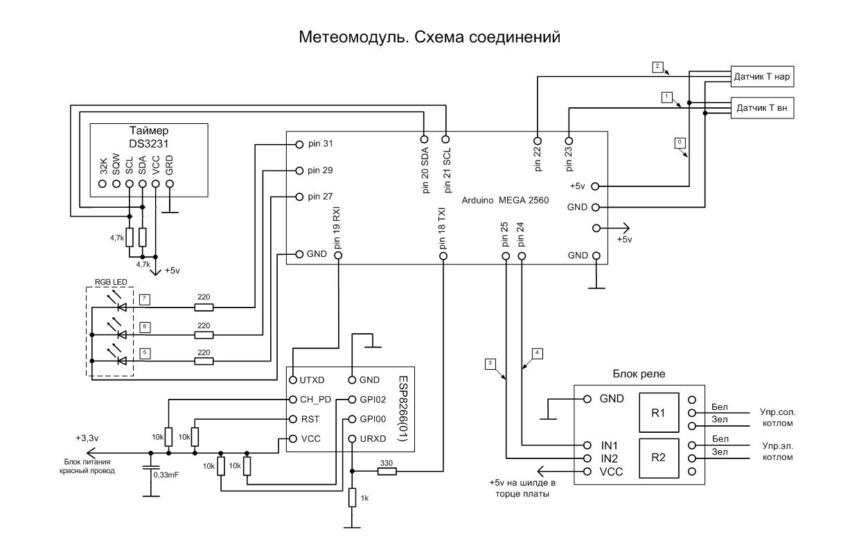 Дистанционное управление системой отопления - 1