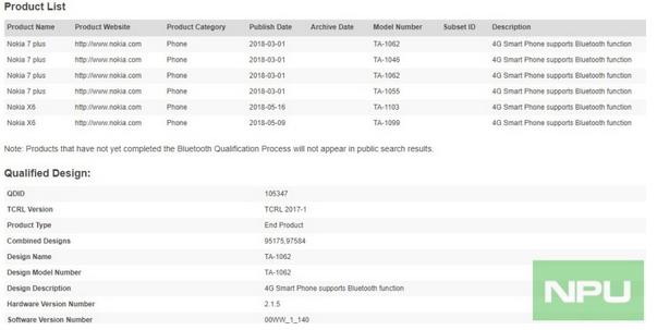 Смартфон TA-1103, который считается международным вариантом модели Nokia X6, получил сертификат Bluetooth