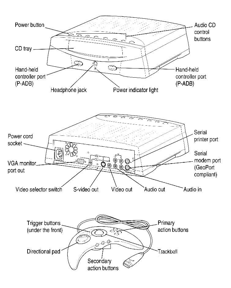 Забытая игровая консоль Apple - 1