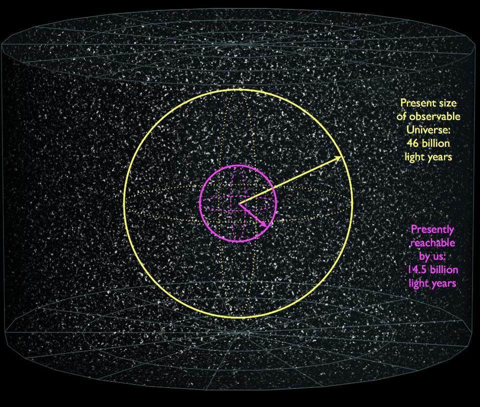5 вопросов о расширении Вселенной, которые вы стеснялись задать - 8