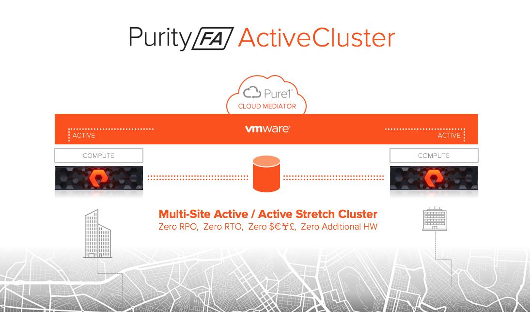 Pure Storage ActiveCluster в связке с VMware: обзор и тестирование - 1